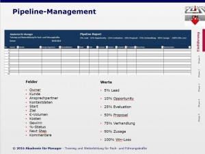 Pipeline Management